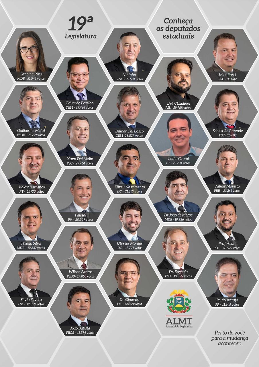 Deputados Assembleia Legislativa