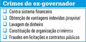 Crimes do ex-governador
