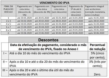 Vencimento IPVA