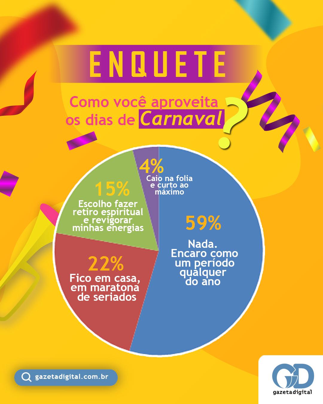 Enquete carnaval 2020