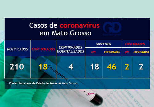 Boletim coronavírus - 30 de março