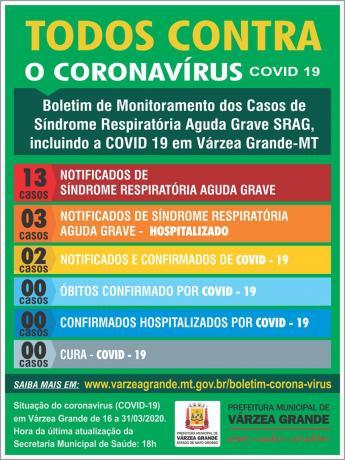 Coronavírus VG