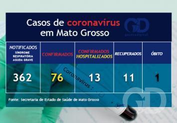 Boletim coronavírus 06 de abril
