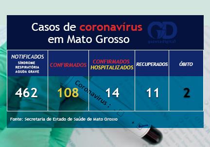 Boletim coronavírus 09 de abril