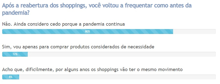 enquete shopping