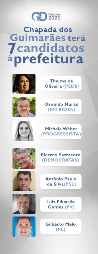 Candidatos Chapada